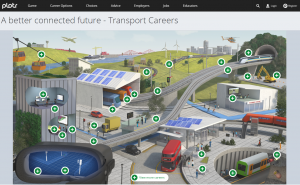 plotr - a better connected future - Transport Careers